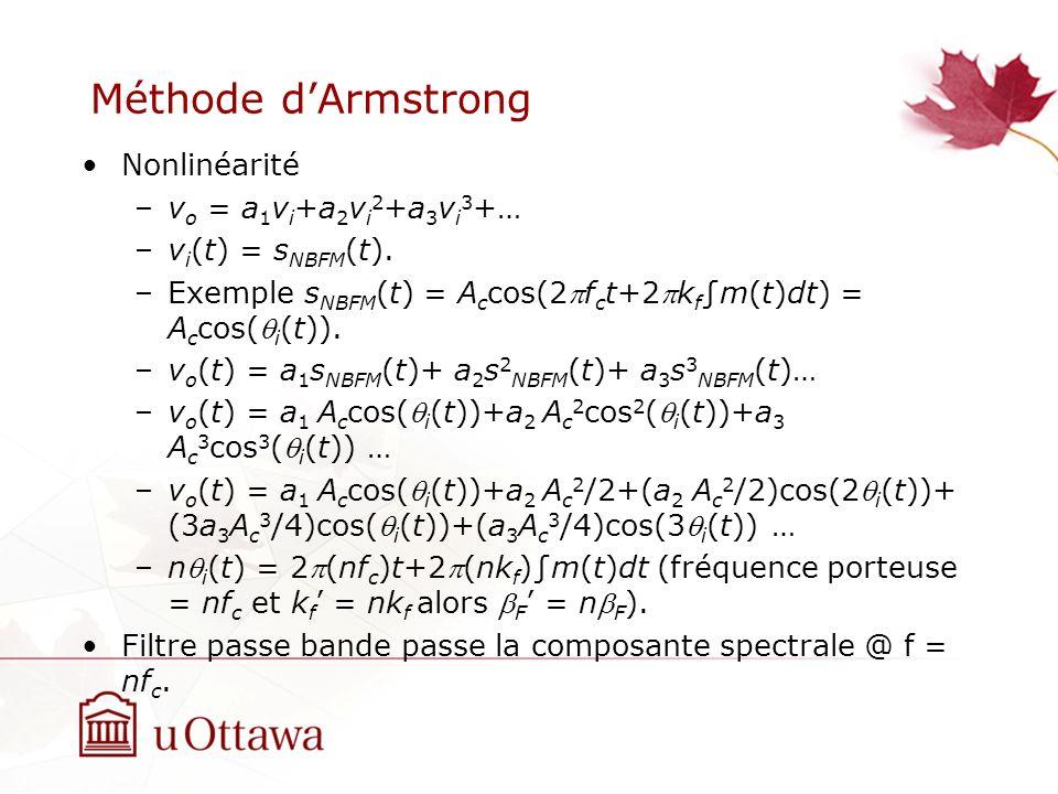 Méthode d'Armstrong Nonlinéarité vo = a1vi+a2vi2+a3vi3+…