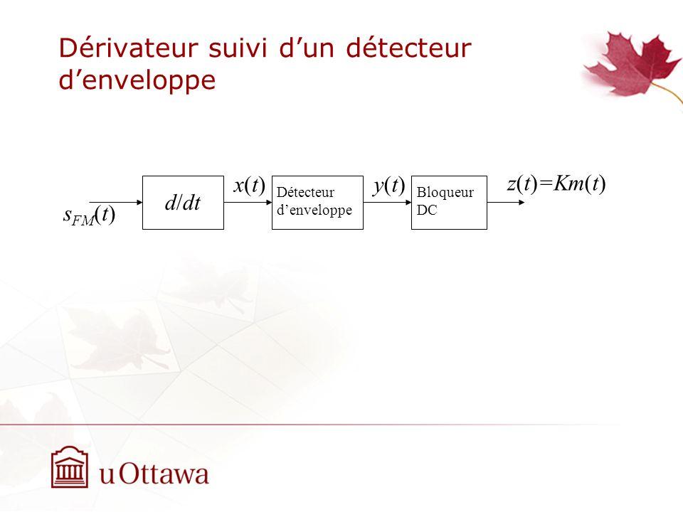 Dérivateur suivi d'un détecteur d'enveloppe