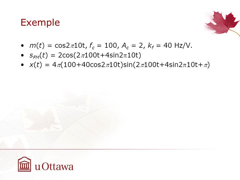 Exemple m(t) = cos2p10t, fc = 100, Ac = 2, kf = 40 Hz/V.