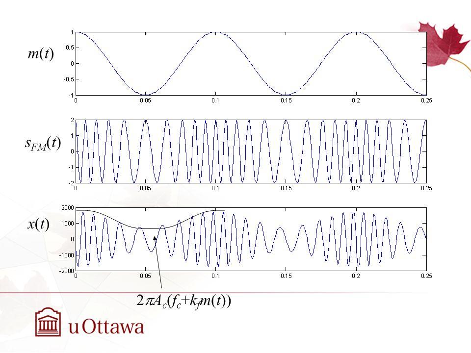 m(t) sFM(t) x(t) 2pAc(fc+kfm(t))