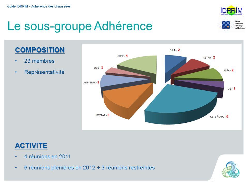 Le sous-groupe Adhérence
