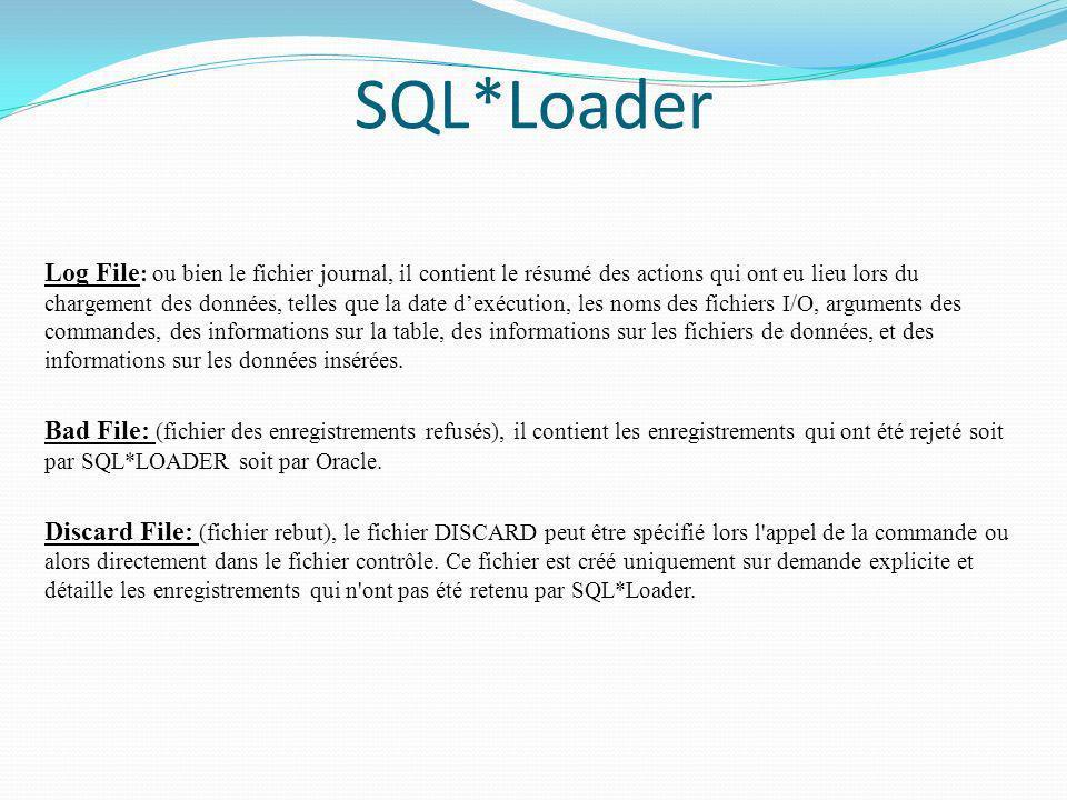 SQL*Loader