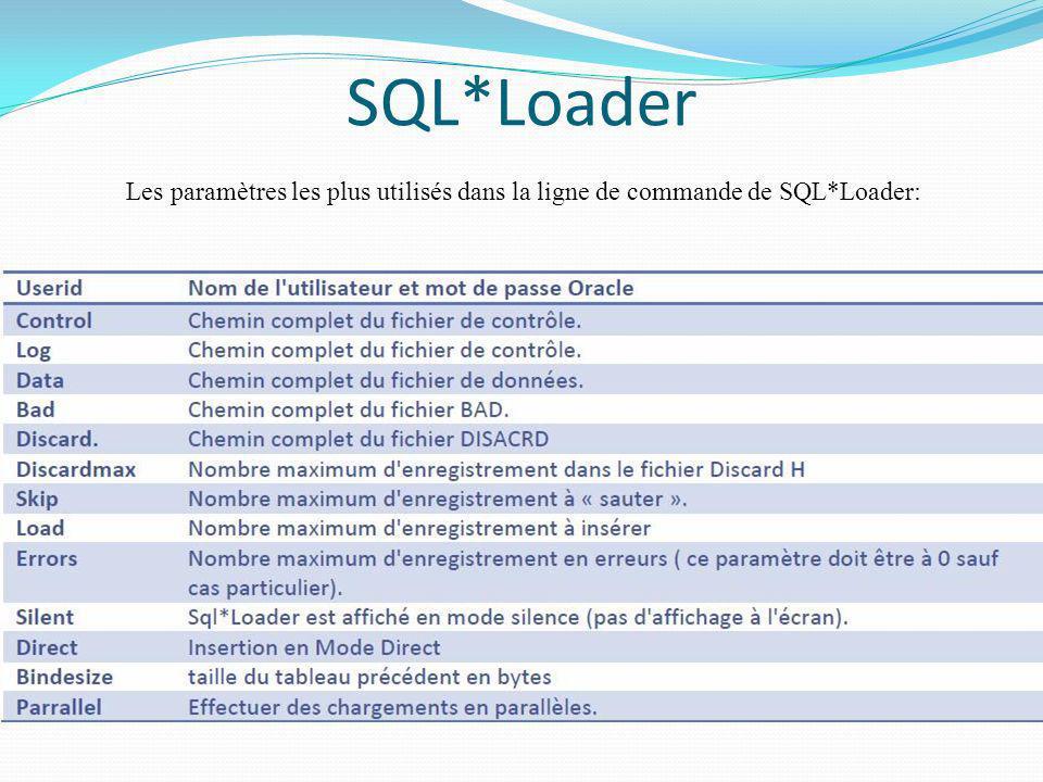 SQL*Loader Les paramètres les plus utilisés dans la ligne de commande de SQL*Loader: