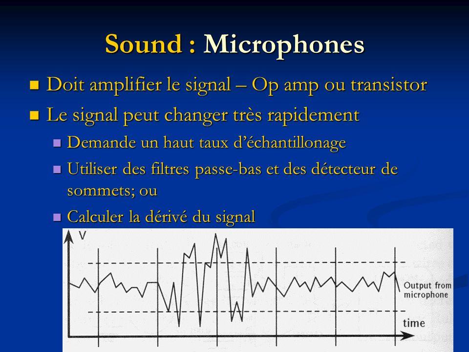 Sound : Microphones Doit amplifier le signal – Op amp ou transistor