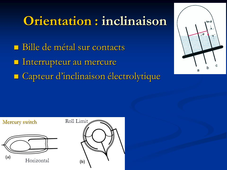 Orientation : inclinaison