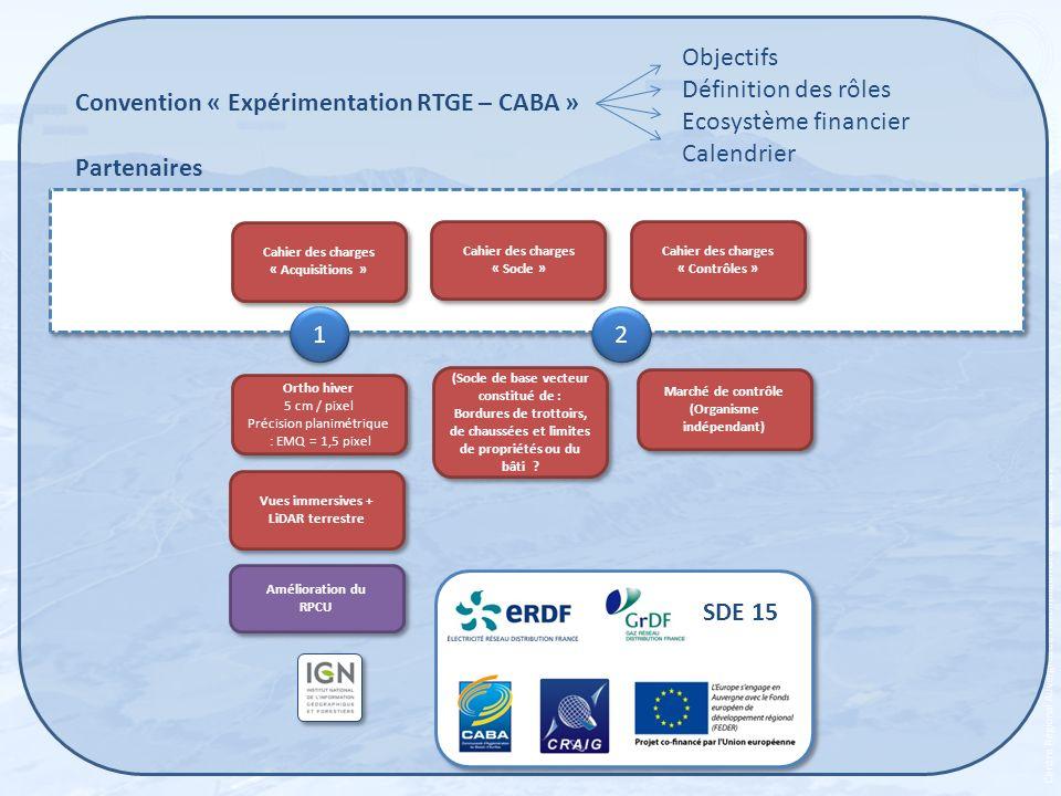 Convention « Expérimentation RTGE – CABA »