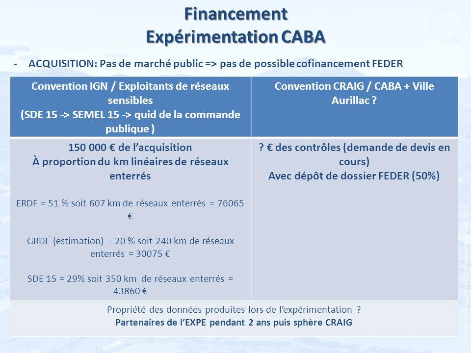 Financement Expérimentation CABA