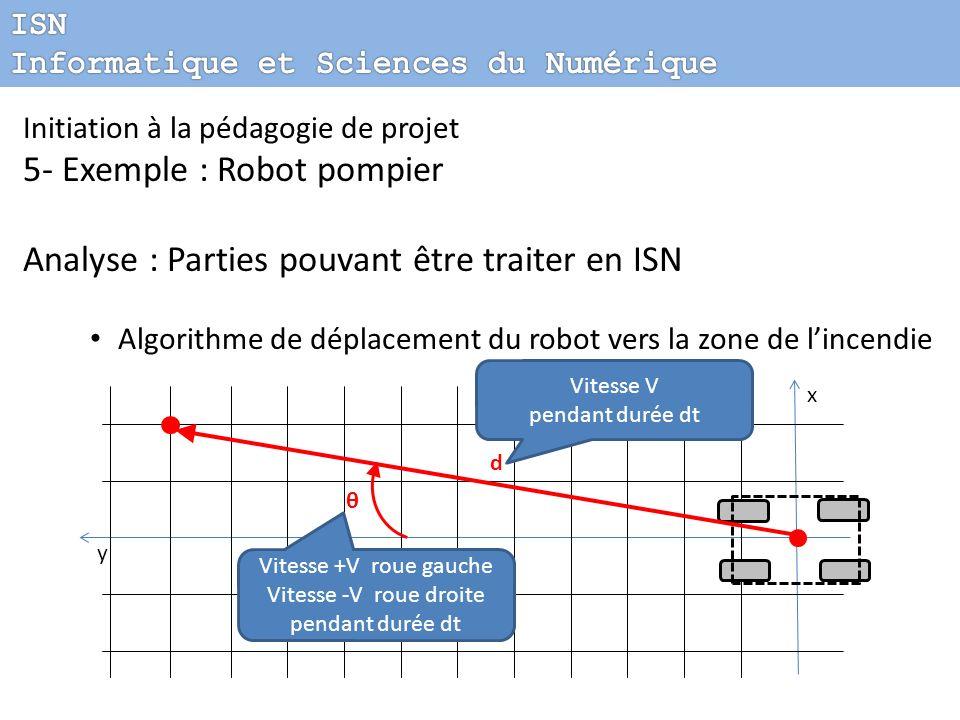 5- Exemple : Robot pompier