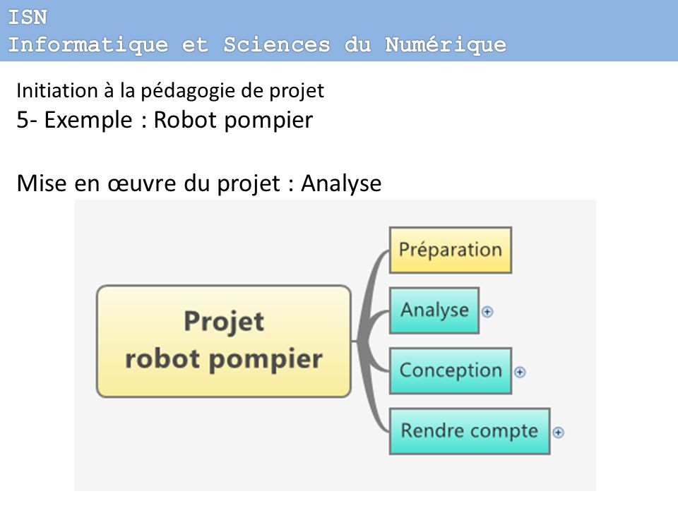 5- Exemple : Robot pompier Mise en œuvre du projet : Analyse