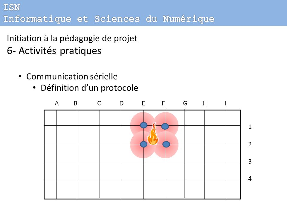 6- Activités pratiques ISN Informatique et Sciences du Numérique