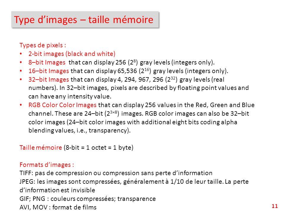Type d'images – taille mémoire