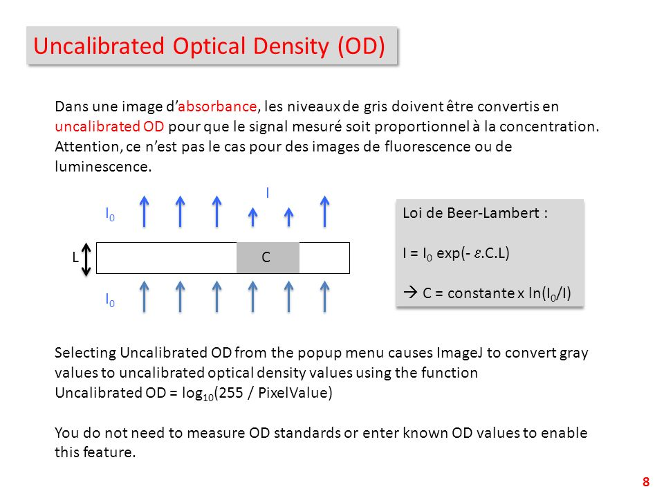 Uncalibrated Optical Density (OD)