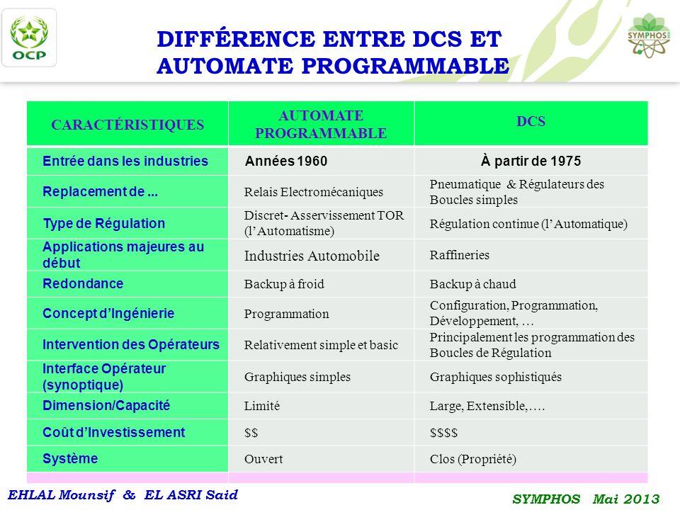 DIFFÉRENCE ENTRE DCS ET AUTOMATE PROGRAMMABLE AUTOMATE PROGRAMMABLE