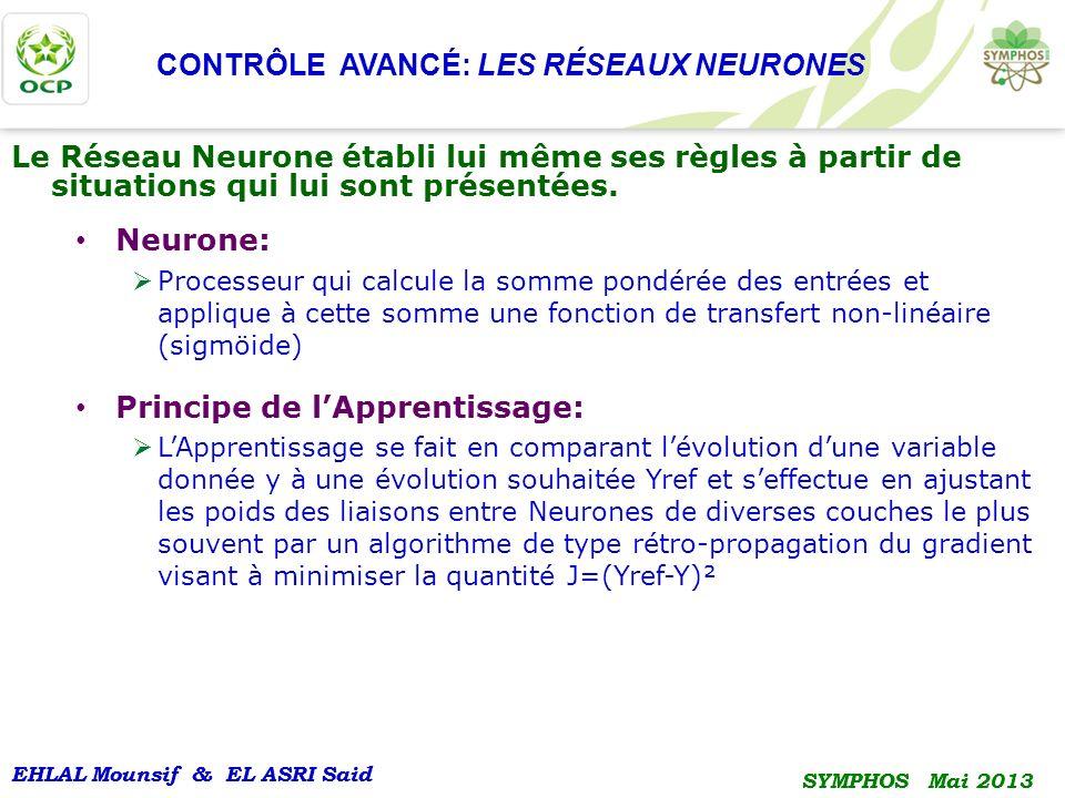 CONTRÔLE AVANCÉ: LES RÉSEAUX NEURONES