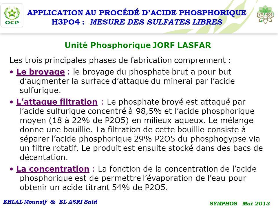 Unité Phosphorique JORF LASFAR