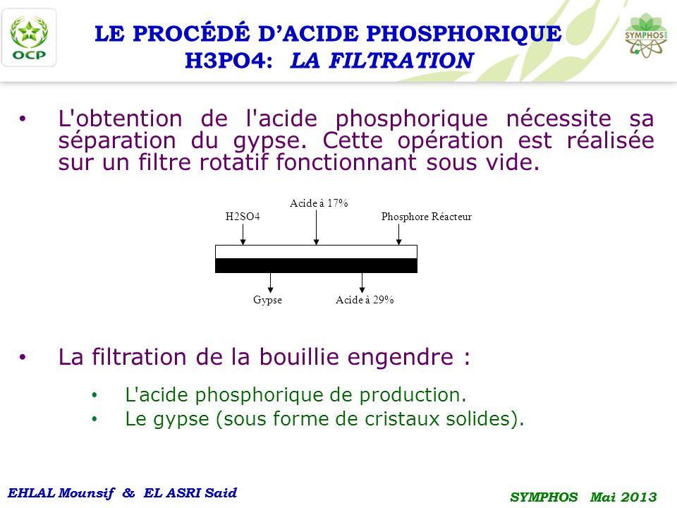 LE PROCÉDÉ D'ACIDE PHOSPHORIQUE H3PO4: LA FILTRATION