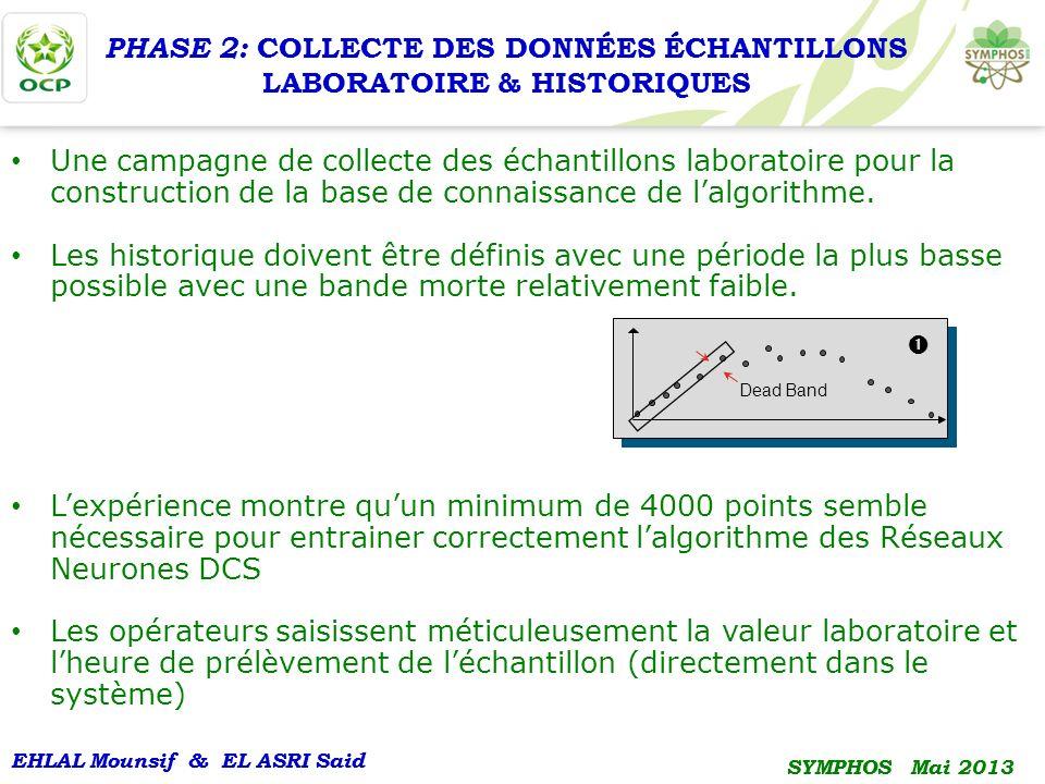 PHASE 2: COLLECTE DES DONNÉES ÉCHANTILLONS LABORATOIRE & HISTORIQUES