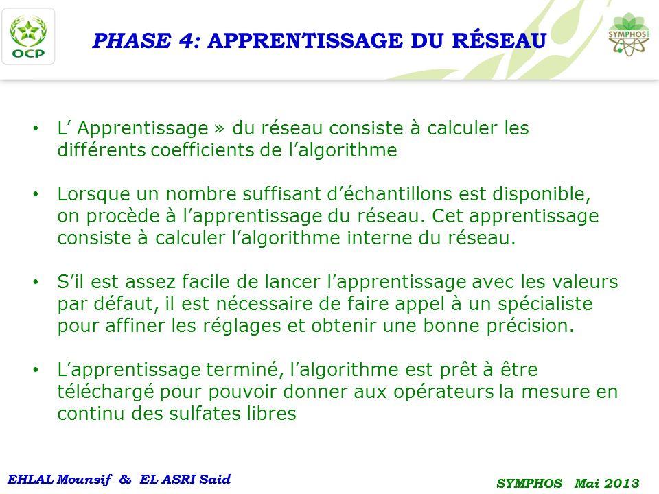 PHASE 4: APPRENTISSAGE DU RÉSEAU