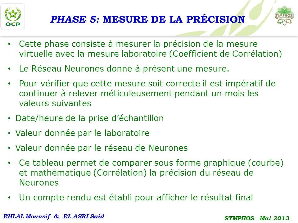 PHASE 5: MESURE DE LA PRÉCISION