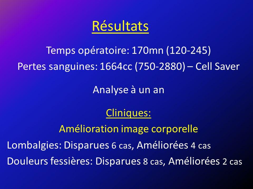 Résultats Temps opératoire: 170mn (120-245)