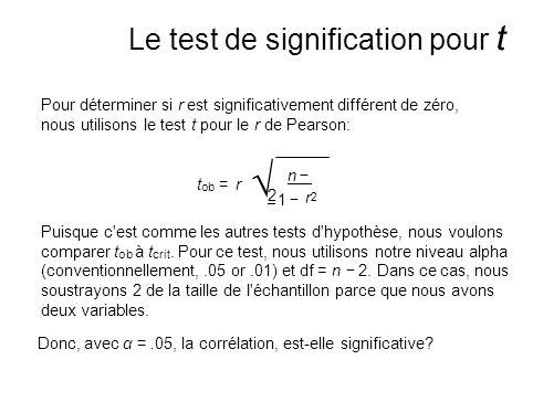 √ Le test de signification pour t n − 2 r2