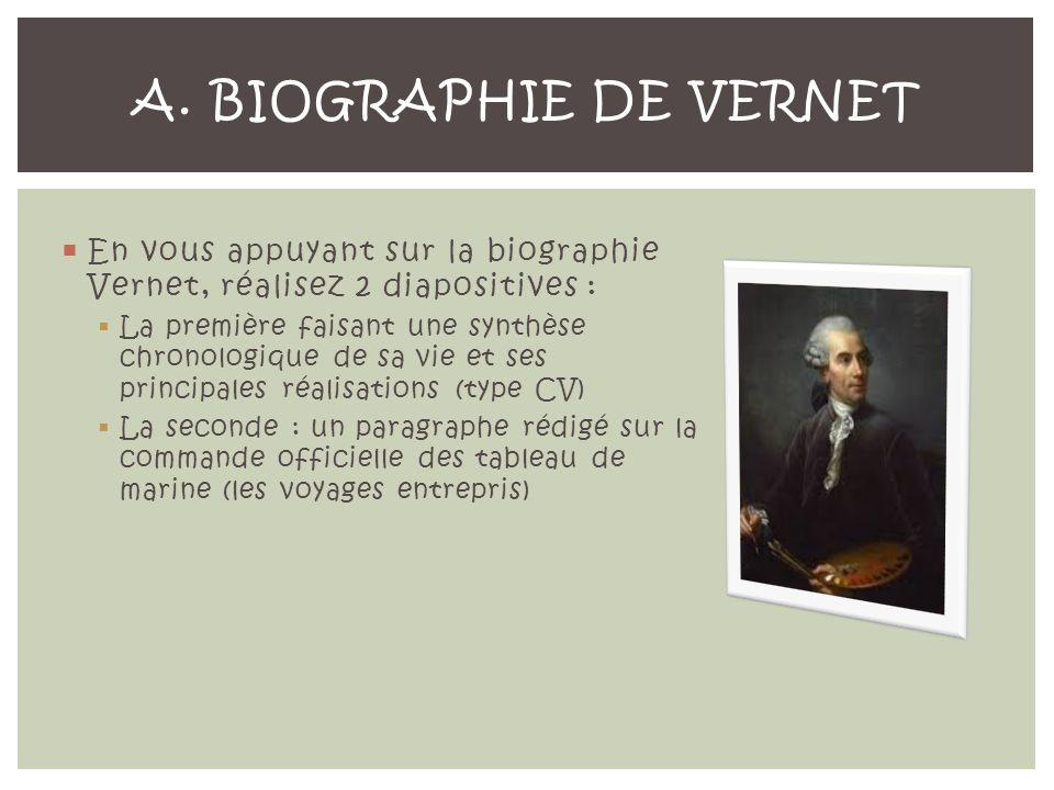 A. Biographie de Vernet En vous appuyant sur la biographie Vernet, réalisez 2 diapositives :
