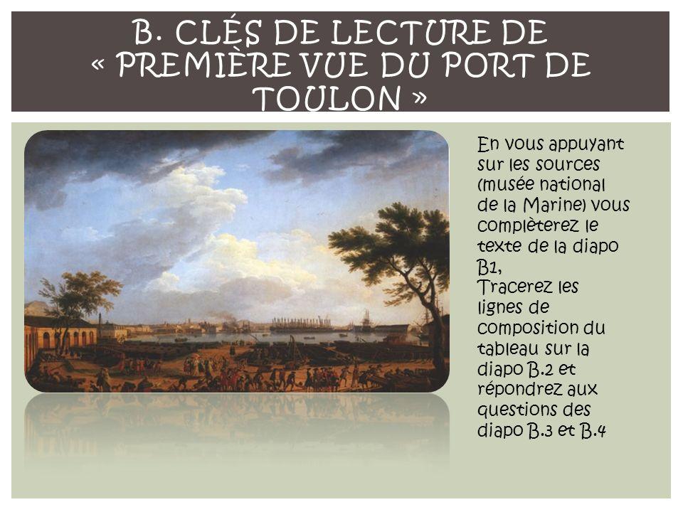 B. Clés de lecture de « première vue du port de Toulon »