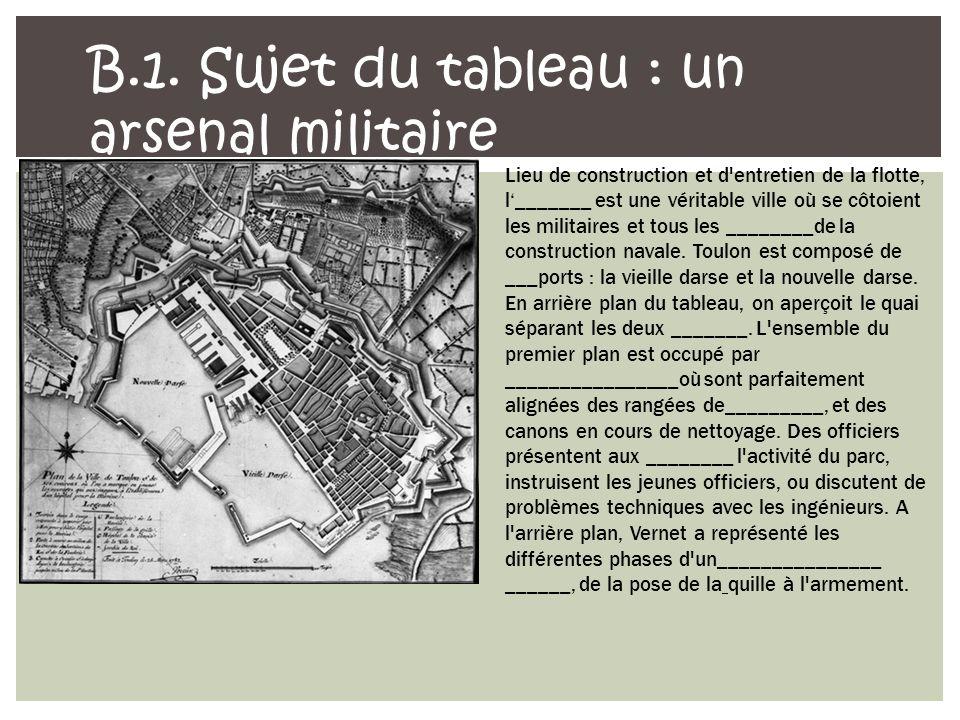 B.1. Sujet du tableau : un arsenal militaire