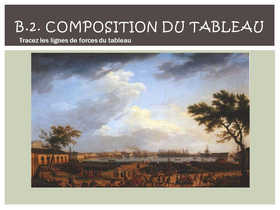 B.2. Composition du Tableau