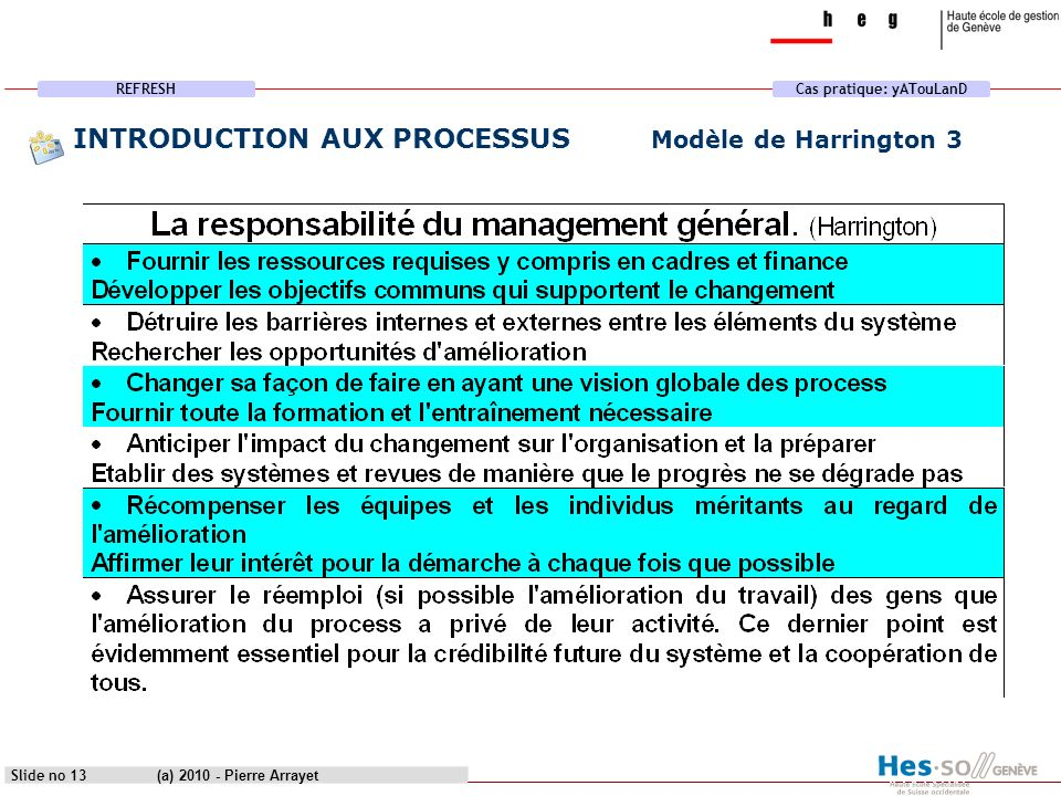 INTRODUCTION AUX PROCESSUS Modèle de Harrington 3
