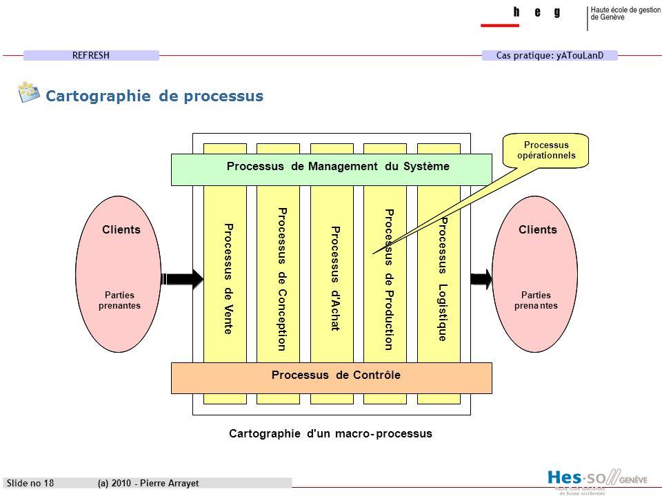 Cartographie de processus