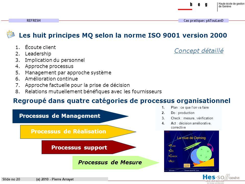 Processus de Management Processus de Réalisation