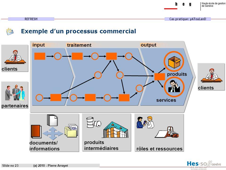Exemple d'un processus commercial