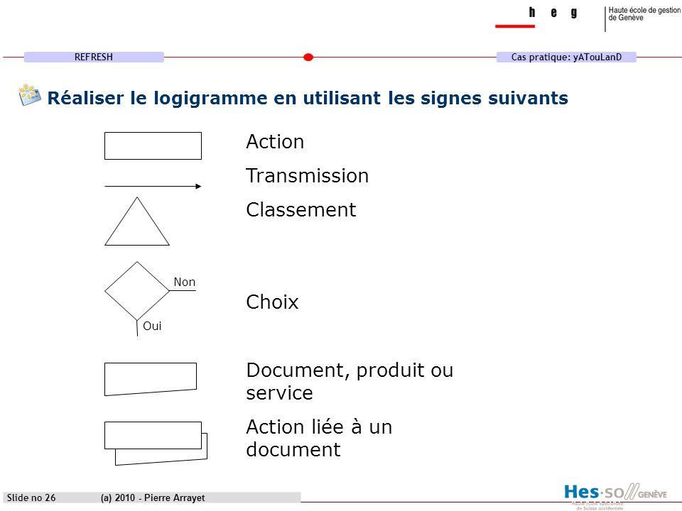 Réaliser le logigramme en utilisant les signes suivants