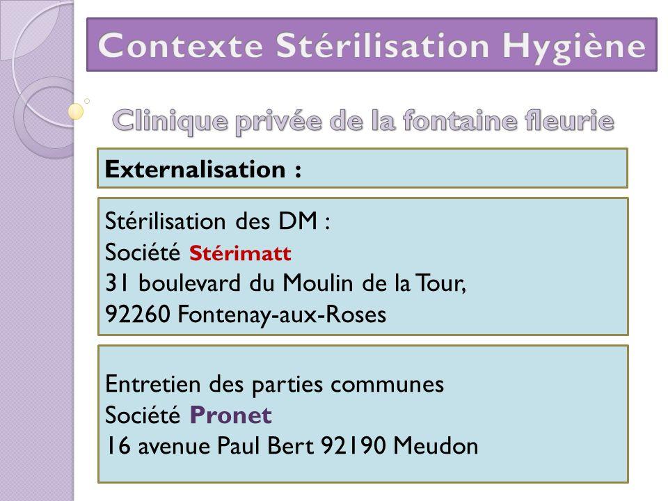Contexte Stérilisation Hygiène Clinique privée de la fontaine fleurie
