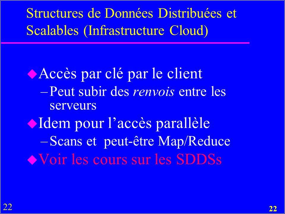 Structures de Données Distribuées et Scalables (Infrastructure Cloud)