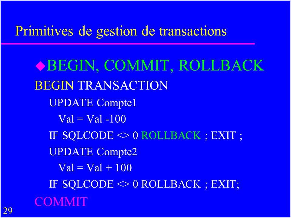 Primitives de gestion de transactions