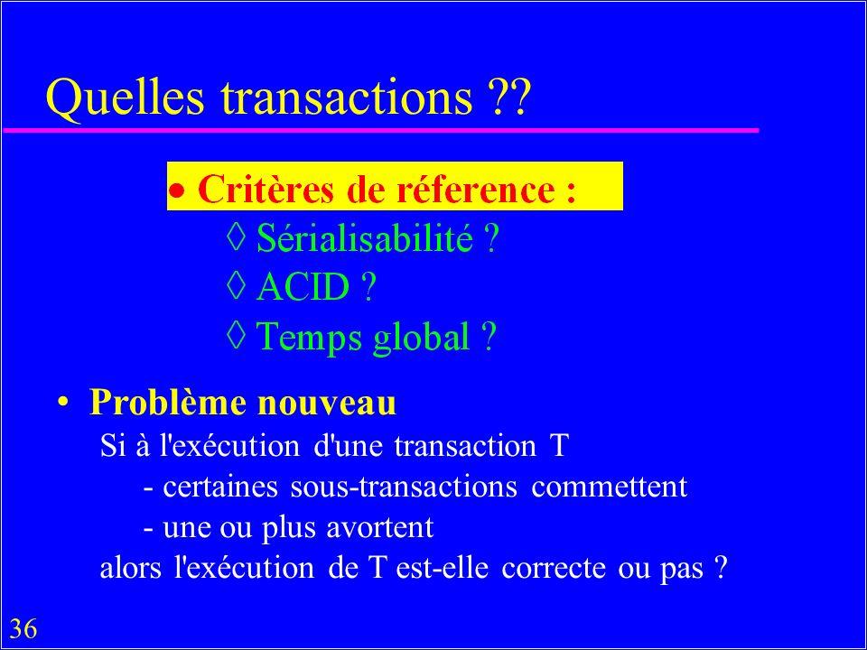 Quelles transactions Problème nouveau