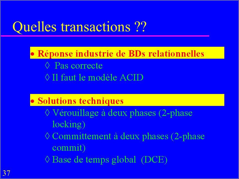 Quelles transactions