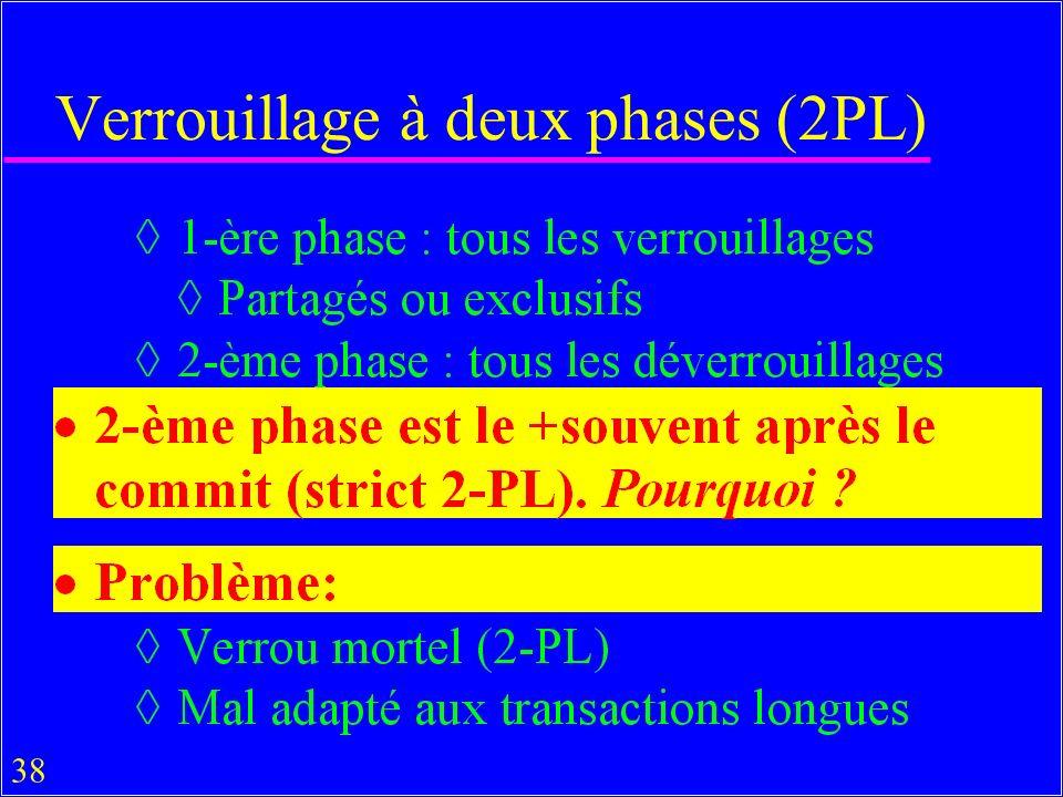 Verrouillage à deux phases (2PL)