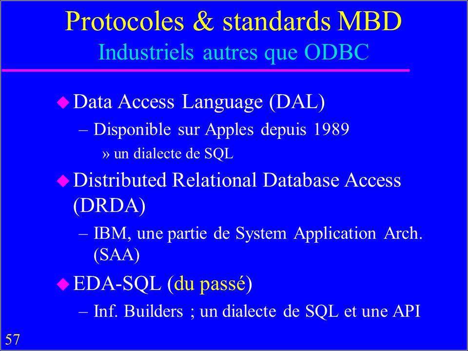 Protocoles & standards MBD Industriels autres que ODBC