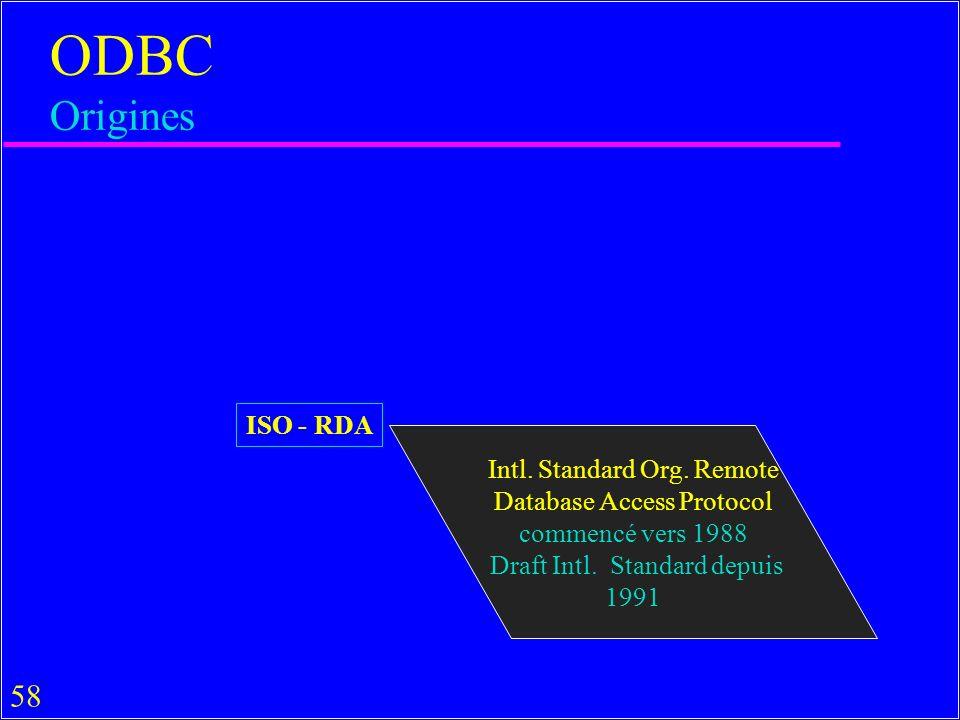 ODBC OriginesISO - RDA.Intl. Standard Org. Remote Database Access Protocol.