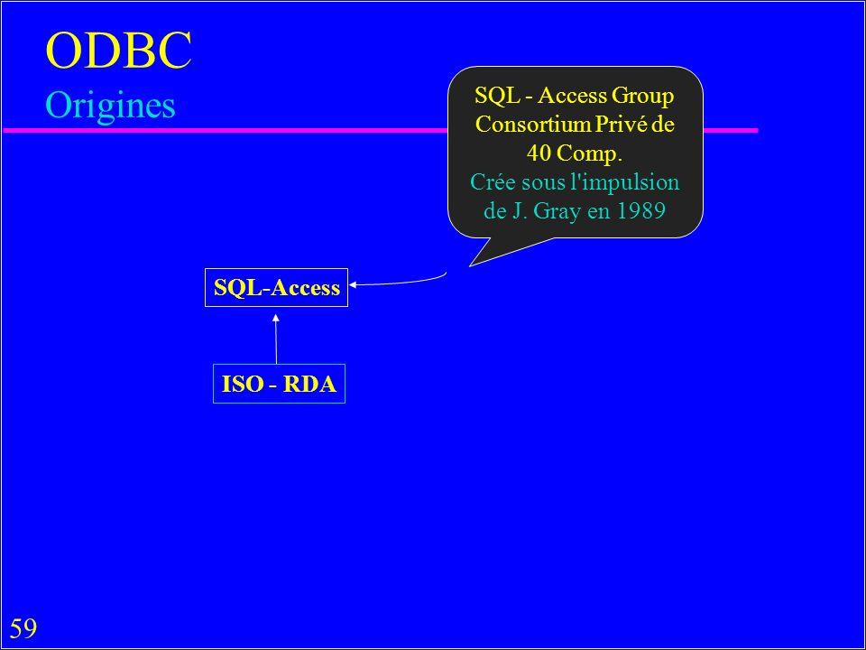 Consortium Privé de 40 Comp.