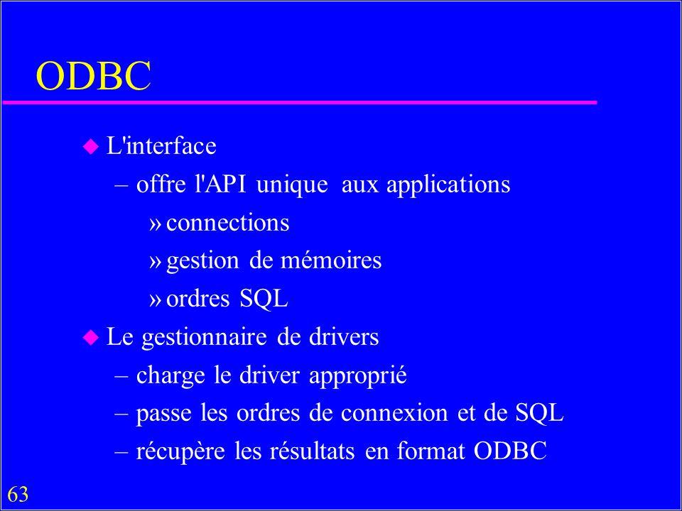 ODBC L interface offre l API unique aux applications connections