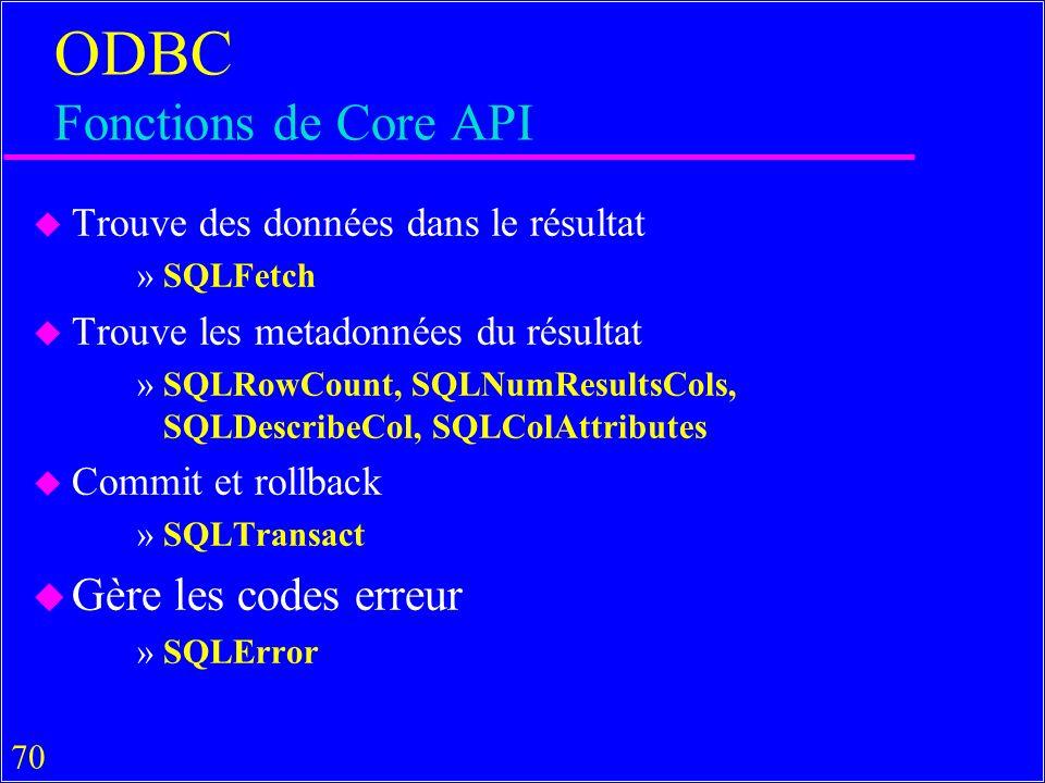 ODBC Fonctions de Core API