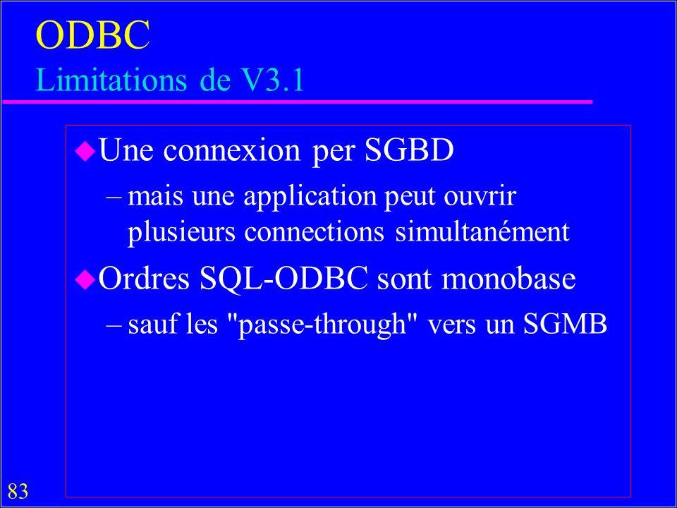 ODBC Limitations de V3.1 Une connexion per SGBD