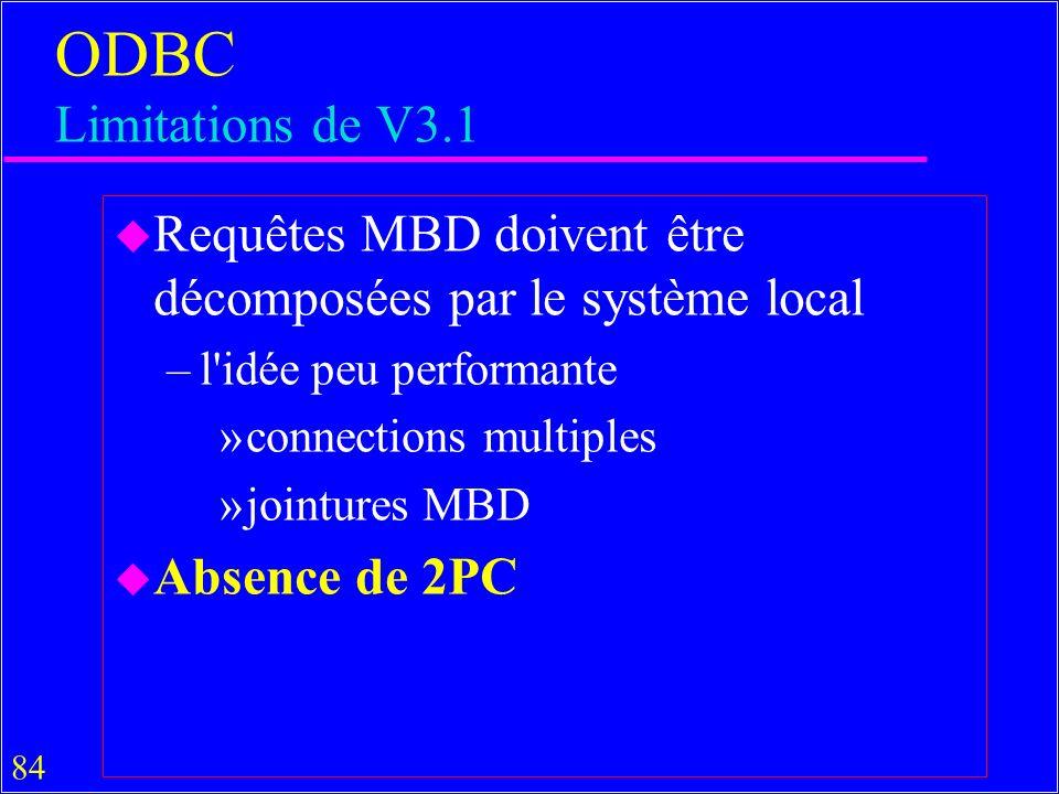 ODBC Limitations de V3.1 Requêtes MBD doivent être décomposées par le système local. l idée peu performante.