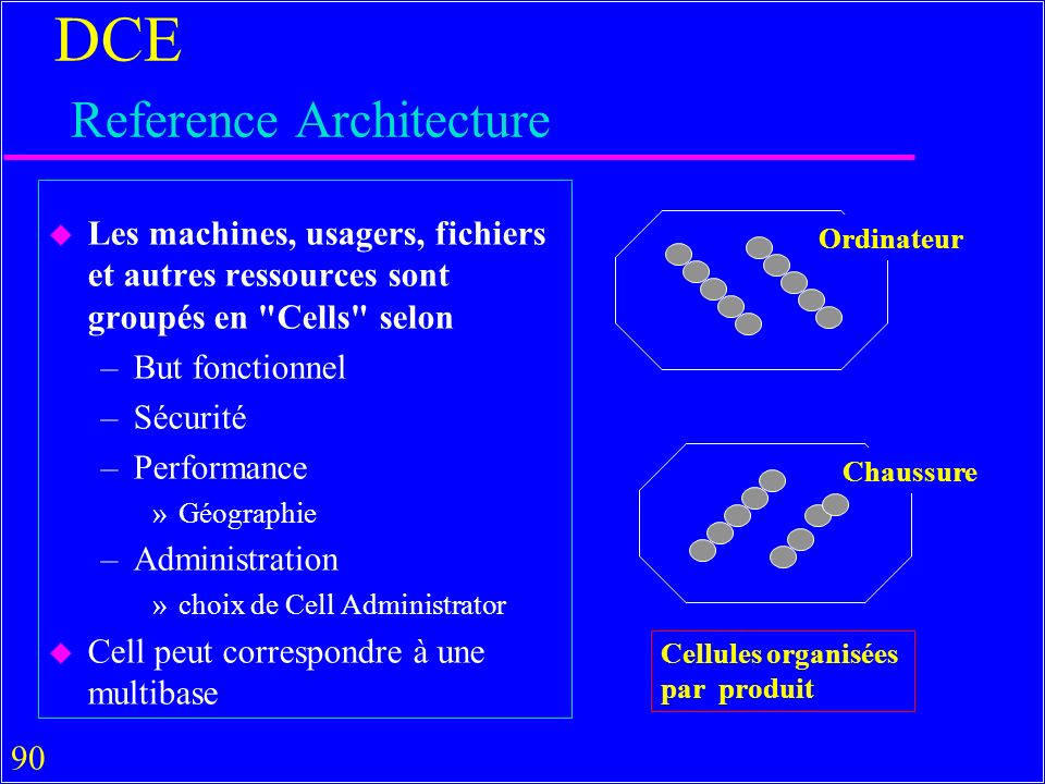 DCE Reference Architecture