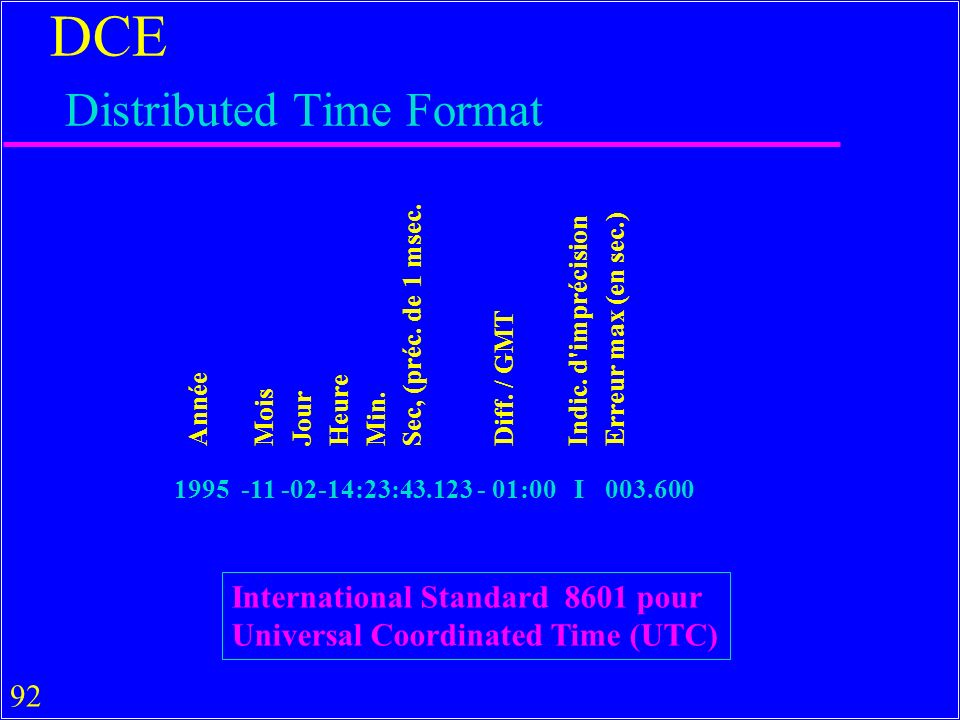 DCE Distributed Time Format