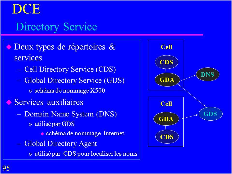 DCE Directory Service Deux types de répertoires & services